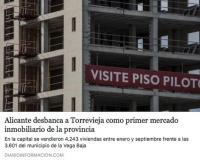 Аликанте заняло первое место по обьему продаж недвижимости в провинции